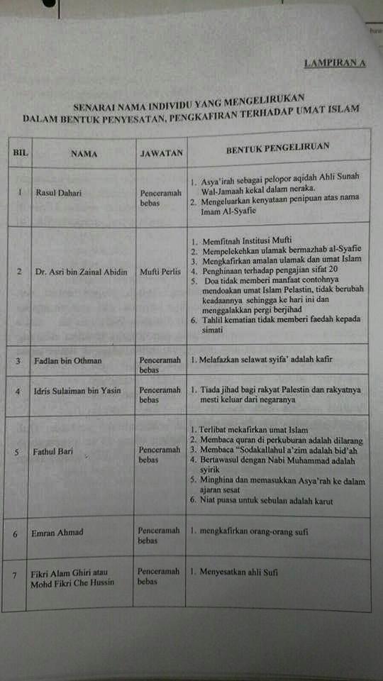 Maklumat Johor 2