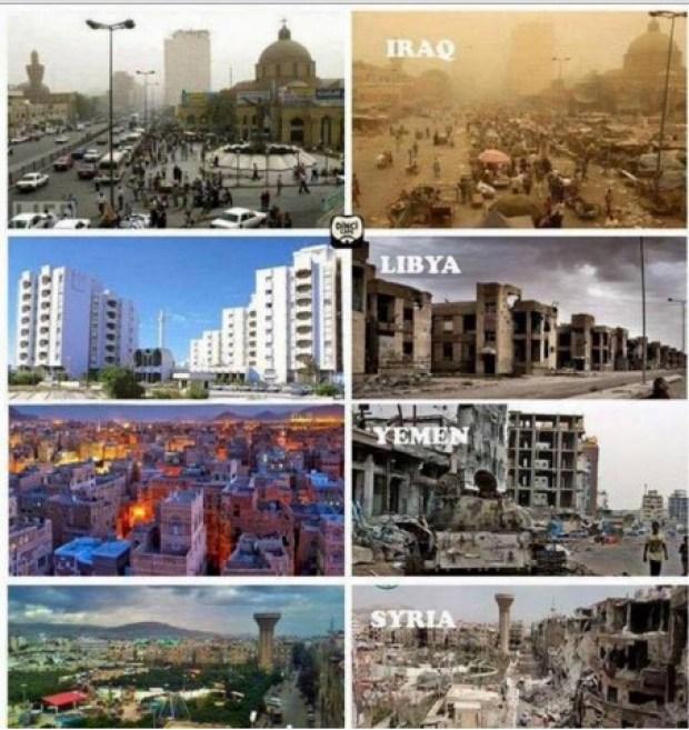 Fakta Timur Tengah