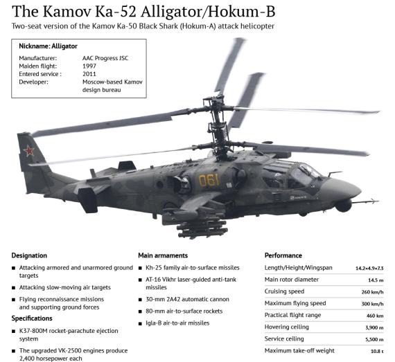 Helikopter_Alligator_Rusia