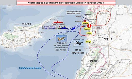 Jet Tempur Israel Gunakan Pesawat IL-20 Sebagai Perisai dari S-200 Suriah