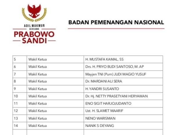 Badan Pemenangan Nasional