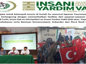 NGO IHH Turki