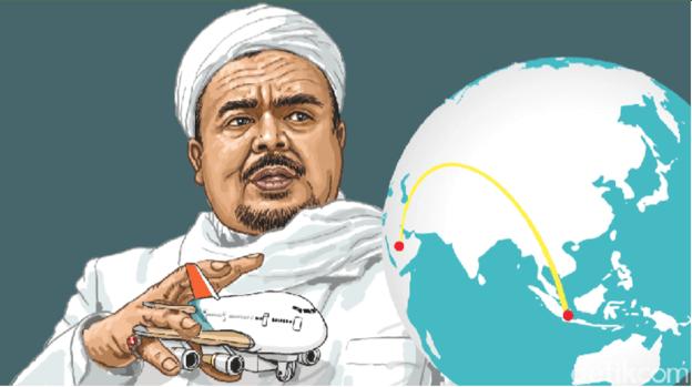 Habib Rizieq Shibab Umumkan Batal Pulang ke Indonesia, Ini Penjelasannya
