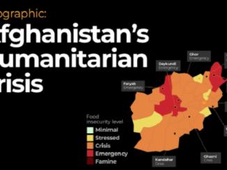 Afghanistan Diambang Jurang Krisis Kemanusiaan