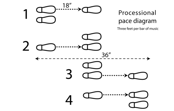 Processional Footstep Diagram