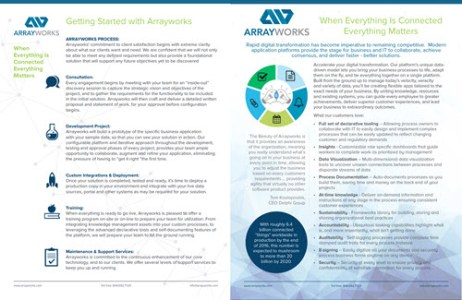 Arrayworks Data Sheets