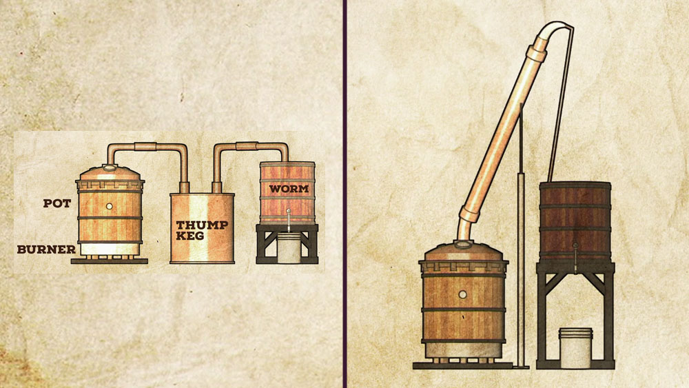 Image of different still styles, standard and canted