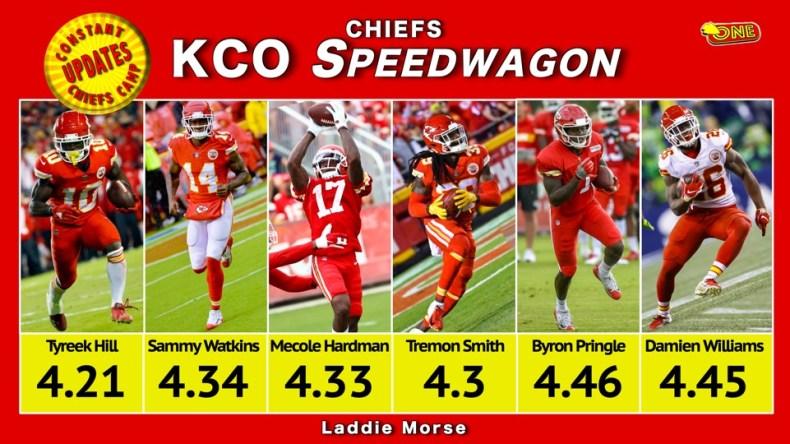 the latest f8b54 5554b Chiefs: KCO Speedwagon