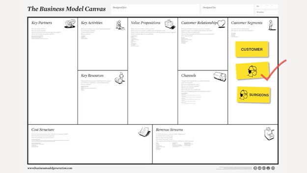 Mengisi business model canvas dengan sederhana