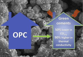 Can Portland Cement Be Replaced By Low Carbon Alternative