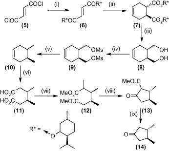 Reagents and conditions: (i) (−)-menthol, pyridine, CH2Cl2; (ii) butadiene, ...