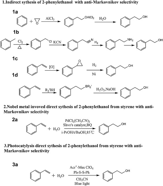 visible light catalyzed anti