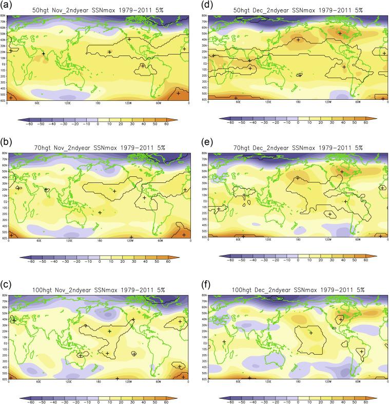 Globais anomalias altura geopotencial [gpm] (a, d) 50 hPa, (b, e) 70 hPa, e (c, f) ...
