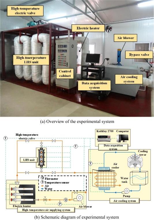 hot air blower lhs 61 system information # 43