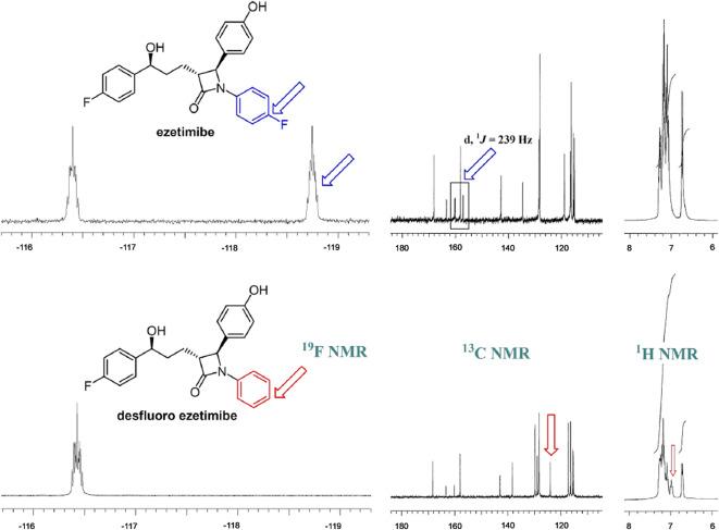 Comparison of 1H, 13C and 19F NMRs of ezetimibe and desfluoro ezetimibe ...