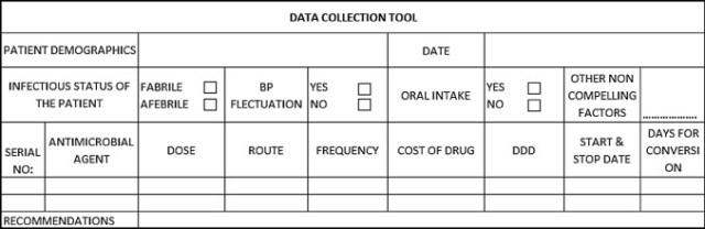 Cost Minimization Analysis On Iv To