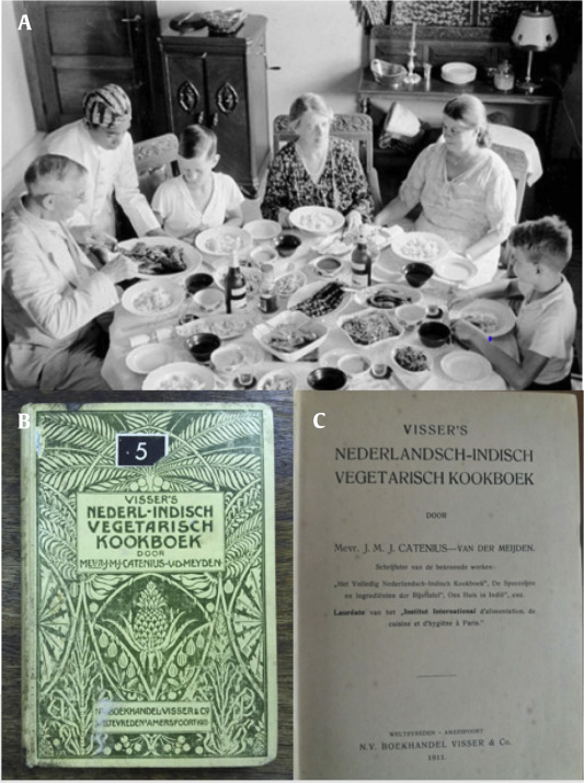 Klappertaart An Indonesian Dutch Influenced Traditional Food Sciencedirect