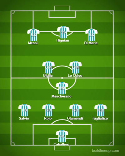 Argentina Vs Iceland, FIFA World Cup 2018, Russia