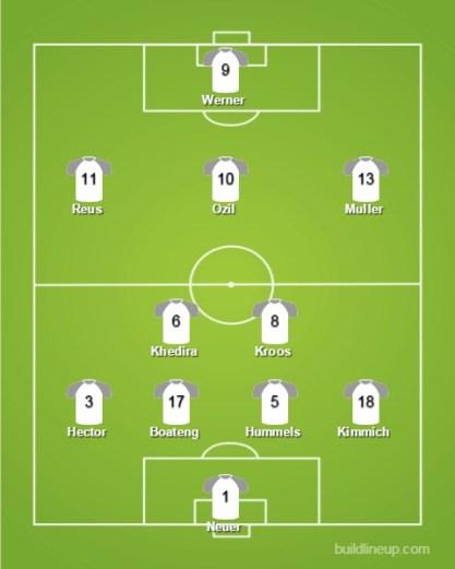 germany vs mexico, germany, mexico team line up, germany vs mexico line up