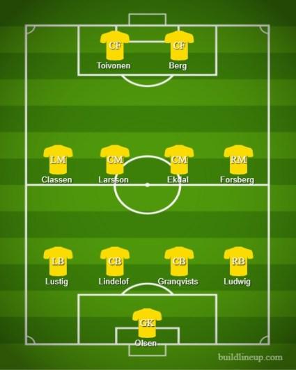 sweden vs south korea, sweden, south korea line ups