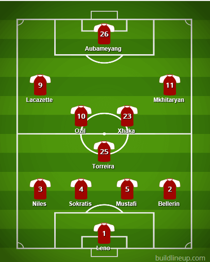 Arsenal Predicted Lineup