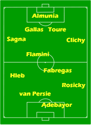 Spanish Fry's preferred Arsenal starting team