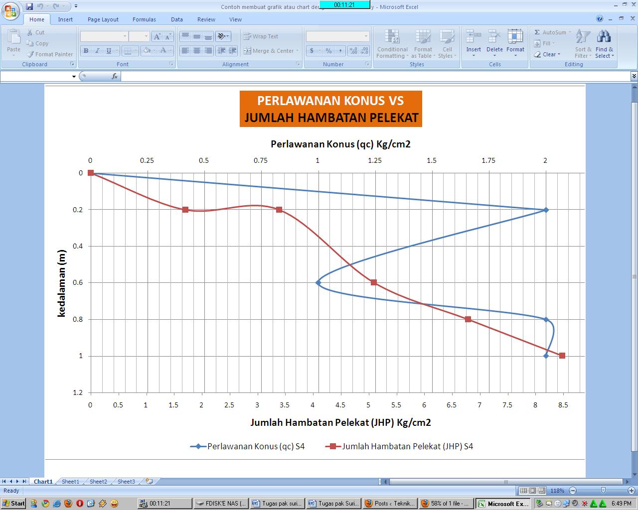 Membuat Grafik Atau Chart Dengan 2 Sumbu X Dan Y Dengan Ms Excel