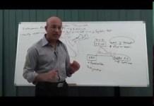 Cardiac Tamponade - Cardiology - Part 2