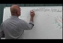 Cardiac Tamponade - Cardiology - Part 3