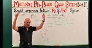 Rh Blood Group System vs ABO Blood Group System