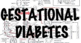 Gestational Diabetes - Overview