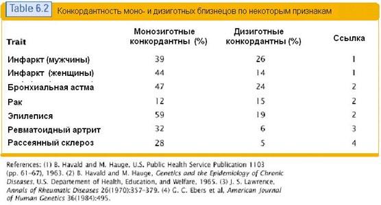 hipertenzija yra dominuojantis ženklas)