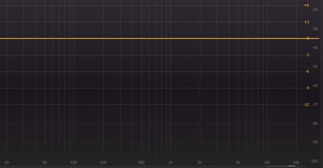 La représentation logarithmique des fréquences
