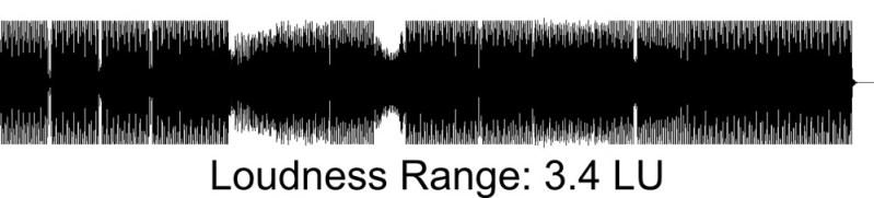 mesures du loudness range: exemple d'un LRA faible