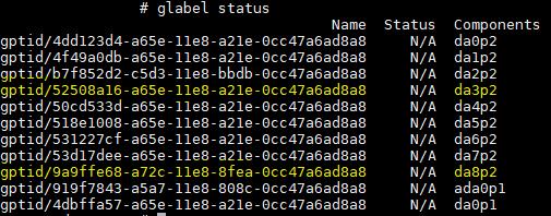 glabel status