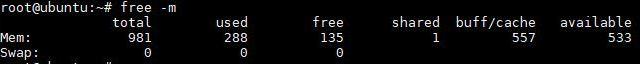 check swap linux
