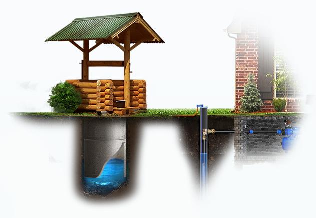 бурение скважин на воду