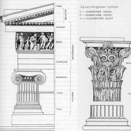 Скан ордера Дорический и коринфский в римском исполнении