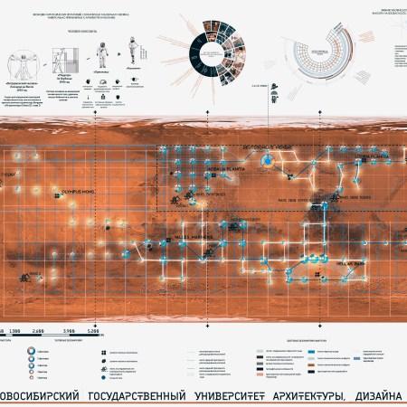 Диплом. Колонизация планеты Марс