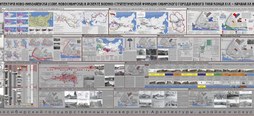 Архитектура ново-николаевская в аспекте военно-стратегической функции сибирского города нового типа конца 19 начала 20 в Дипломный проект