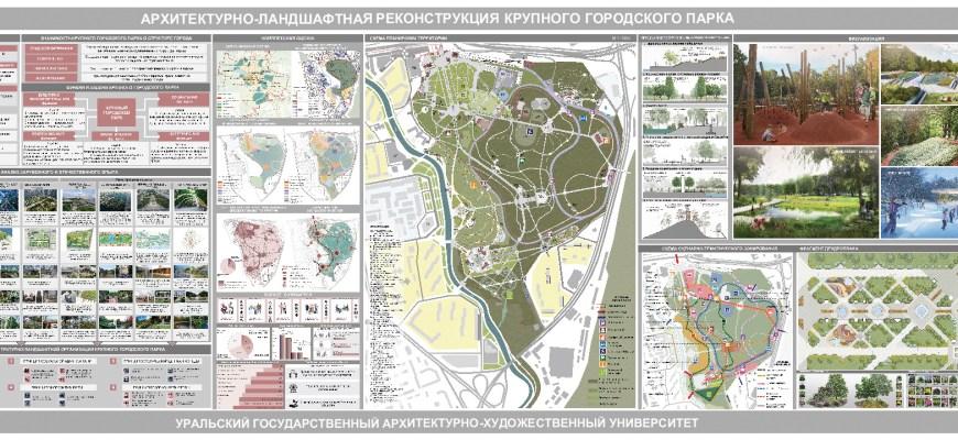 Архитектурно-ландшафтная реконструкция крупного городского парка