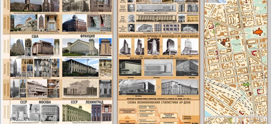 Стилистика ар-деко в архитектуре г. Новосибирска Диплом по архитектуре