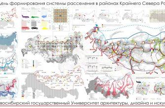 Модель формирования системы расселения в районах Крайнего Севера России
