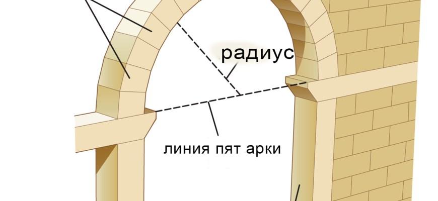 Арка-свод
