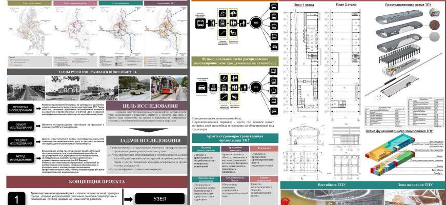 Дизайн архитектурной среды многофункционального транспортно-пересадочного узла в системе легкорельсового транспорта