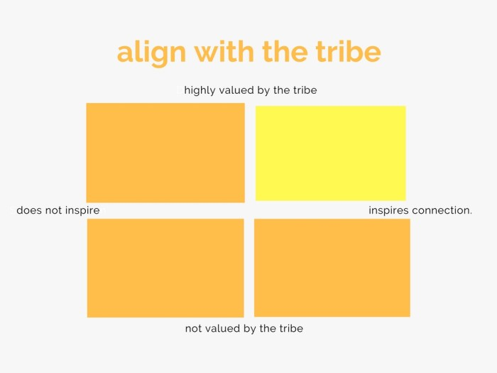 align-with-tribe
