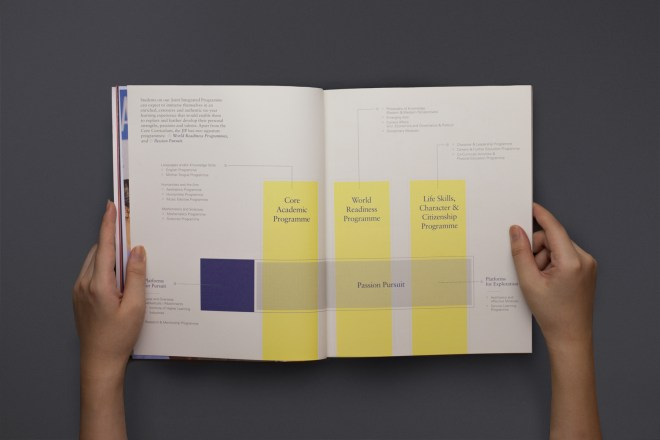 The Joint Integrated Programme Prospectus, publication design, Image courtesy of Do Not Design
