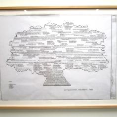 Artwork by Mark Bennett Titled 'The Celebrity Tree' Photo Credit: Patrick Quinn
