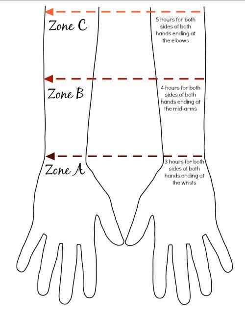 Henna chart