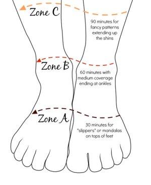 Henna chart voeten